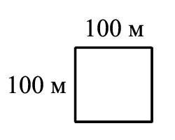 1 га сколько соток в метрах