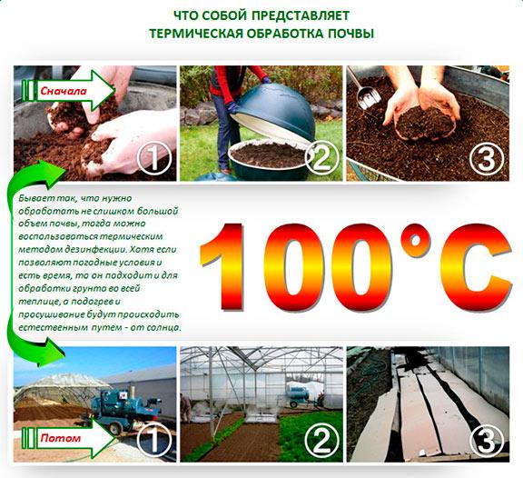 Термическая обработка почвы