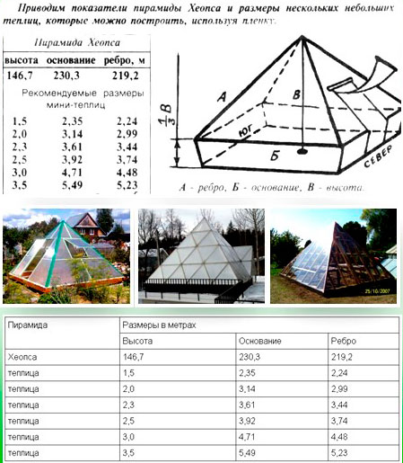 Рекомендуемые размеры теплицы пирамиды