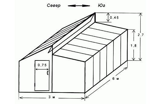 Схема теплицы по Миттлайдеру