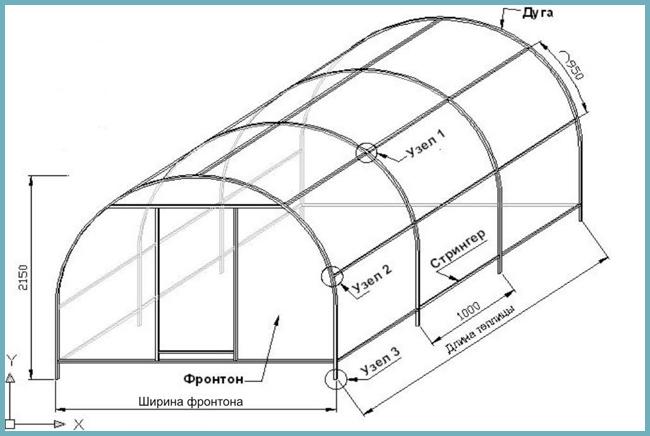 Схема арочной теплицы из