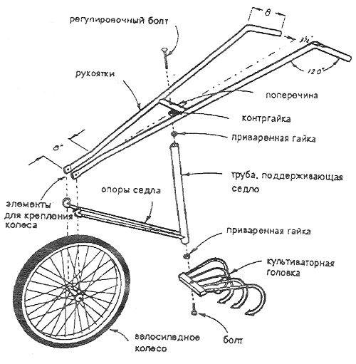 Схема монтажа культиватора из велосипеда